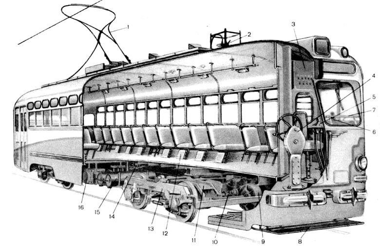 Разрез трамвайного вагона МТВ-