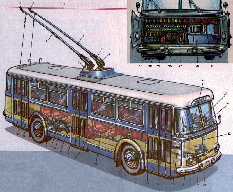 Схема Skoda-9Tr